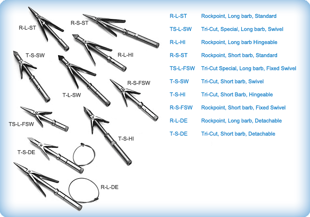 Assembled Spearpoints