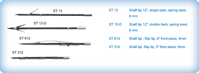 Shaft Tips
